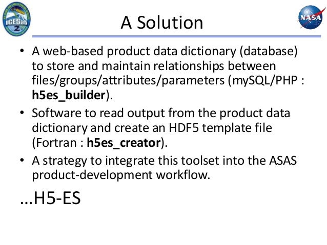 A data dictionary is usually developed