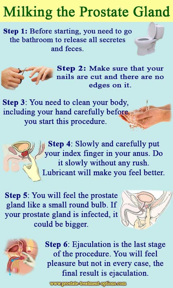Men how to find your prostate