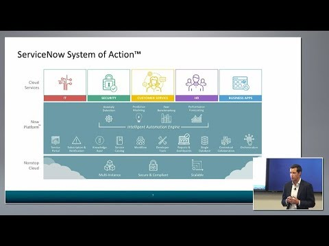 Servicenow corporate story and platform strategy with dominic phillips pdf